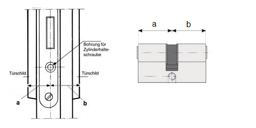 Doppelzylinder vermessen