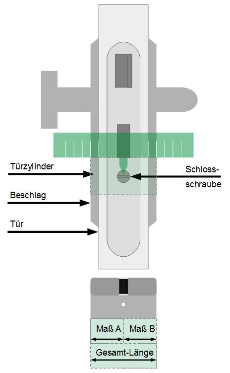 Grafik: Zylinderlänge ausmessen